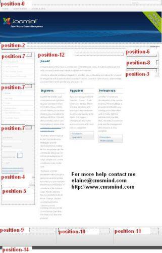 beez20 module positions Joomla 1.6   Beez20 Template Module Positions