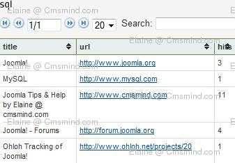 Joomla 17 art table lite elaine cmsmind frontend Joomla 1.7 Help   Use SQL to query the Backend Database Directly