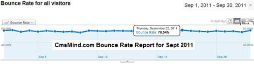 Google Analytics Bounce Rate Sept 2011