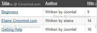 joomla17 elaine cmsmind article hits Joomla 1.7 Tips   How to Reset Article Hits/Counts