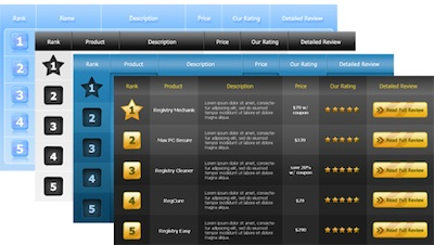 cmsmind wordpress plugin my review plugin 2 Wordpress Review Themes perfect to create Rating Reviews Website 2012