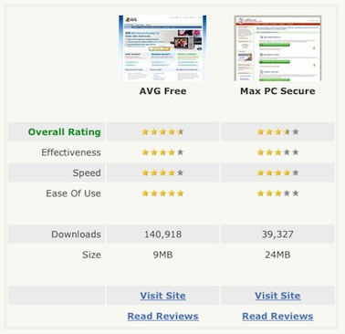cmsmind wordpress plugin my review plugin Wordpress Review Themes perfect to create Rating Reviews Website 2012