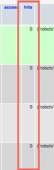 Joomla 3.0 - Change All Article hits to 0