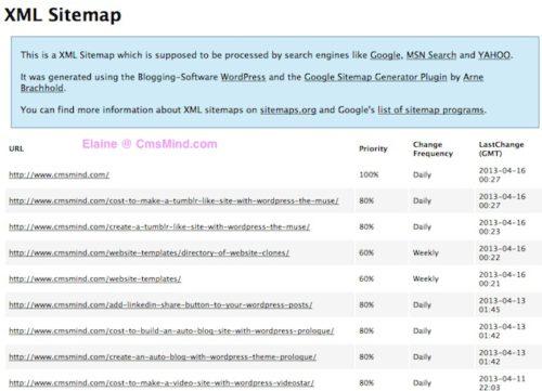 xml sitemap cmsmind elaine What is an XML Sitemap?
